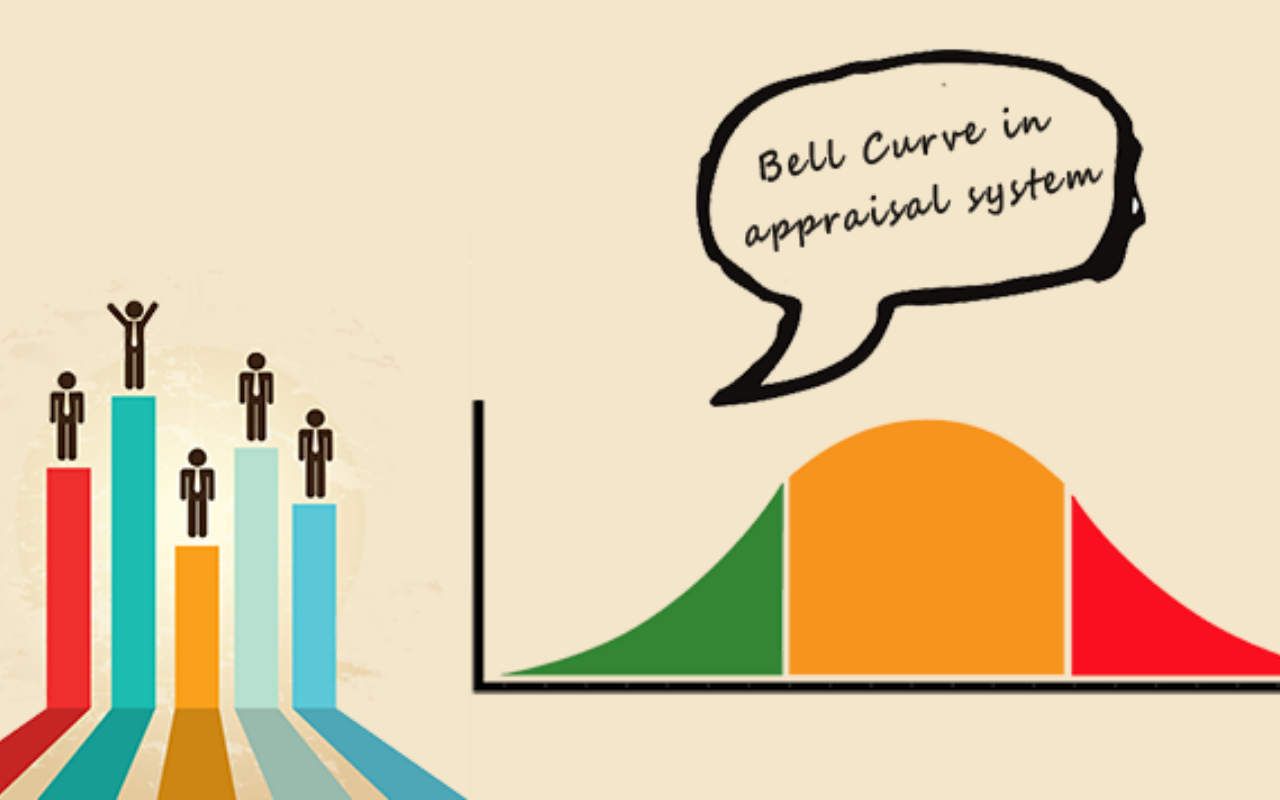 Is the Bell Curve Relevant in Today's Organizations?