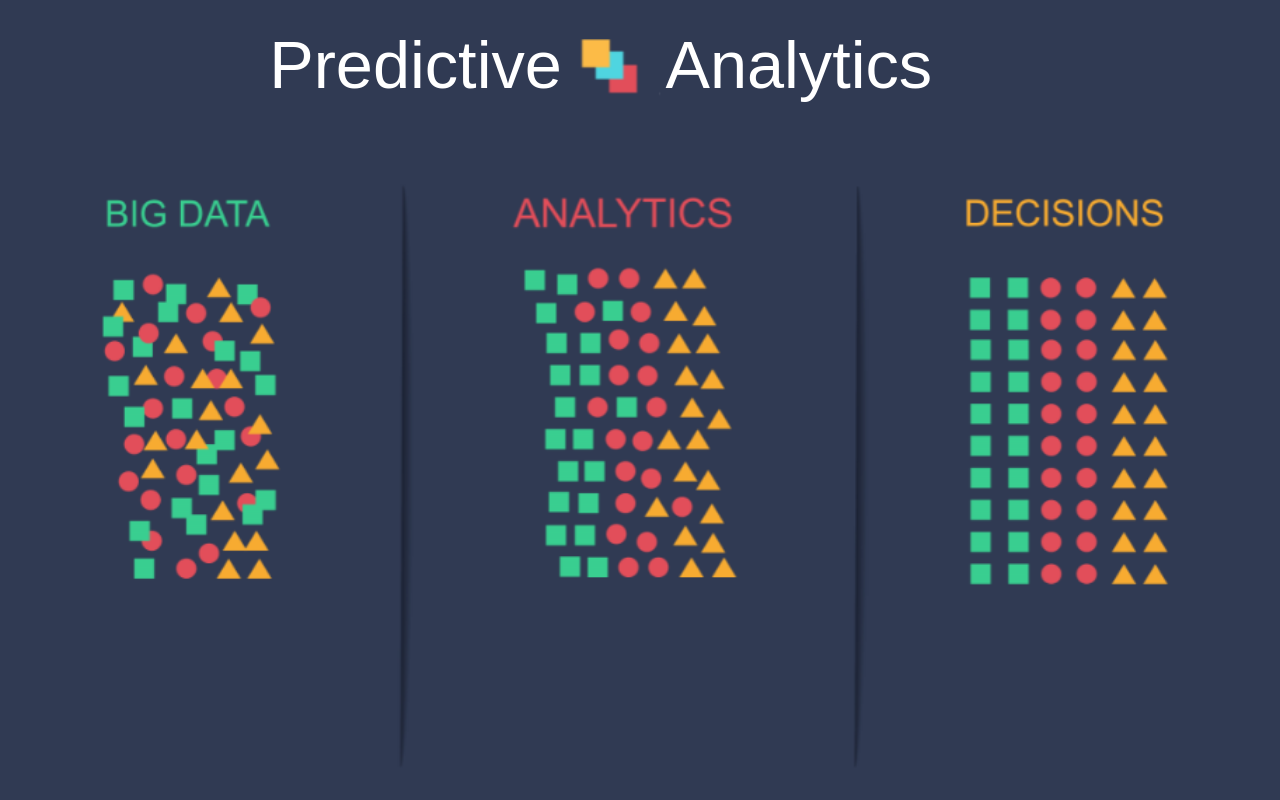 Predictive Analytics for Hiring and Attrition