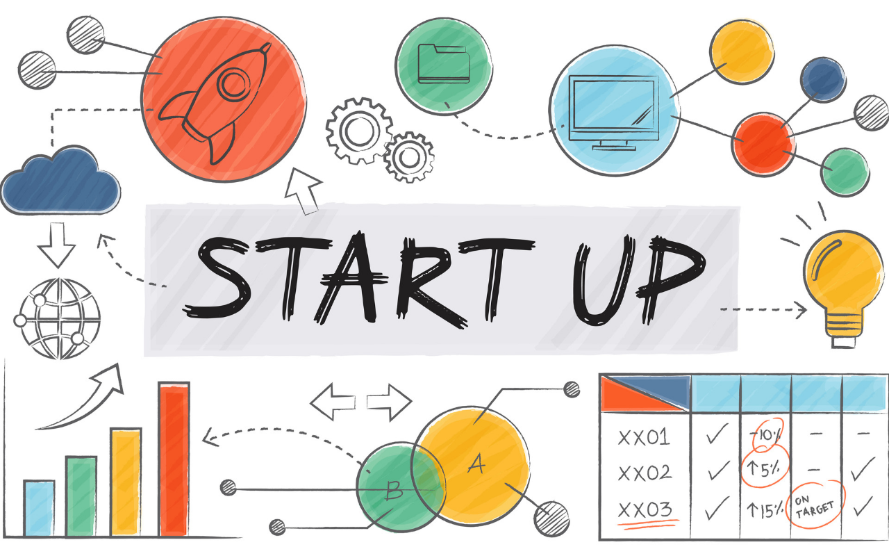 HR News | Govt Plans Advisory Body For Startups
