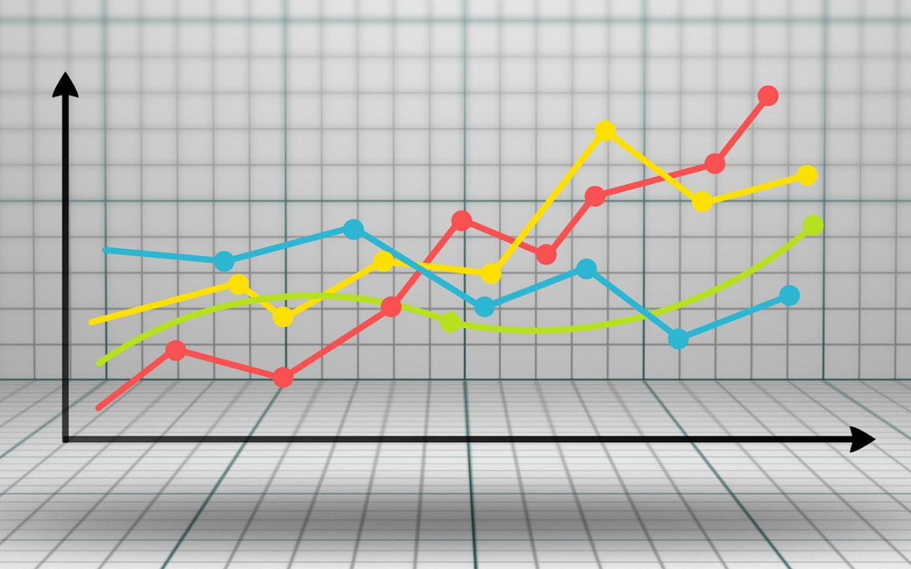 5 KPIs To Measure Employee Experience Effectively