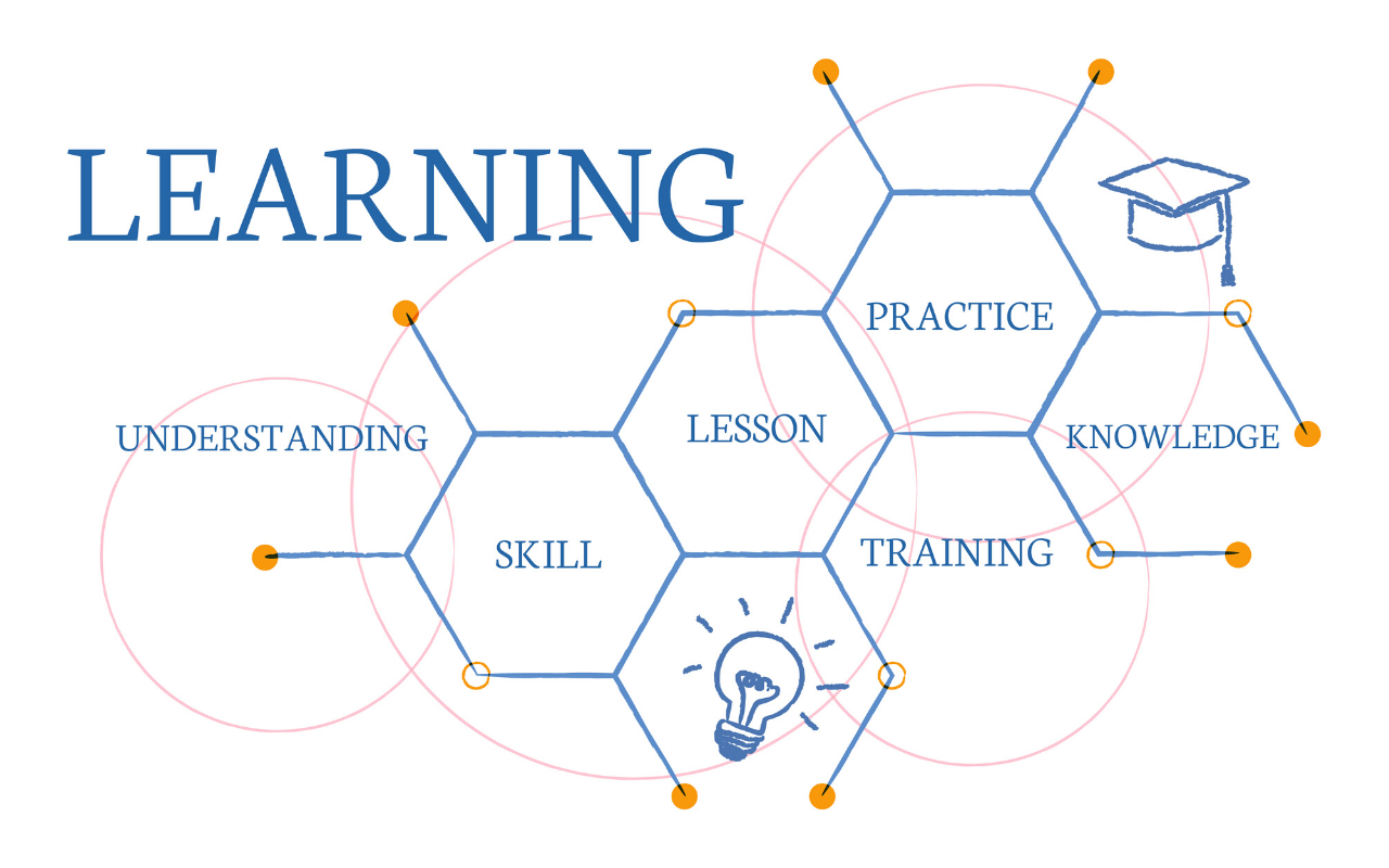 How To Ensure Continuous Learning In The Workplace