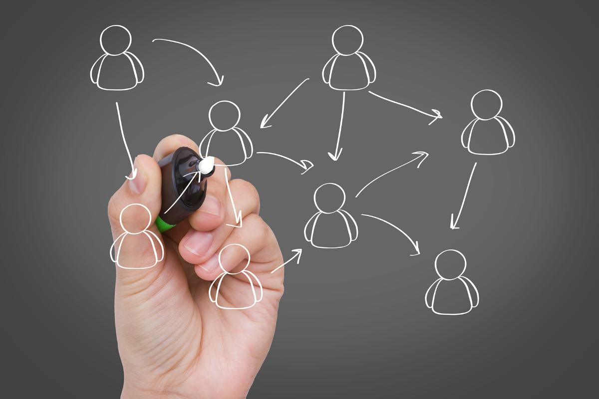 Social Enterprise - India Employer Forum