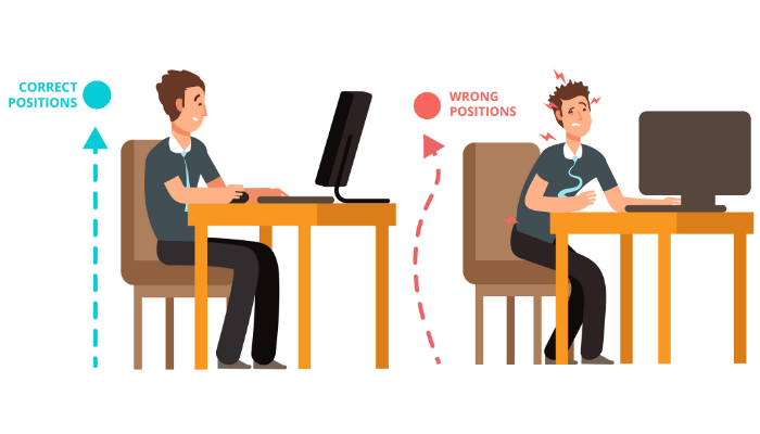 Working From Home Ergonomics - India Employer Forum