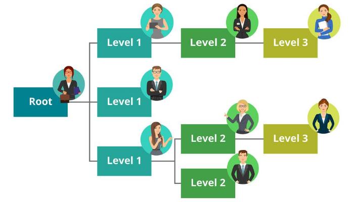 Smart Staffing Structure - India Employer Forum