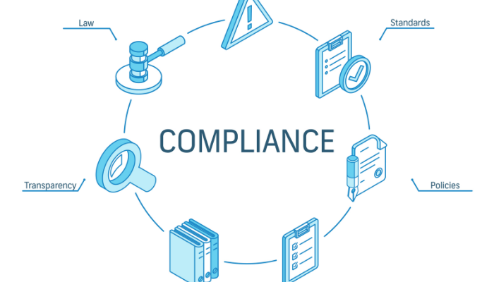 Compliance Norms - India Employer Forum